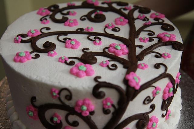 Making the Perfect Birthday Cake